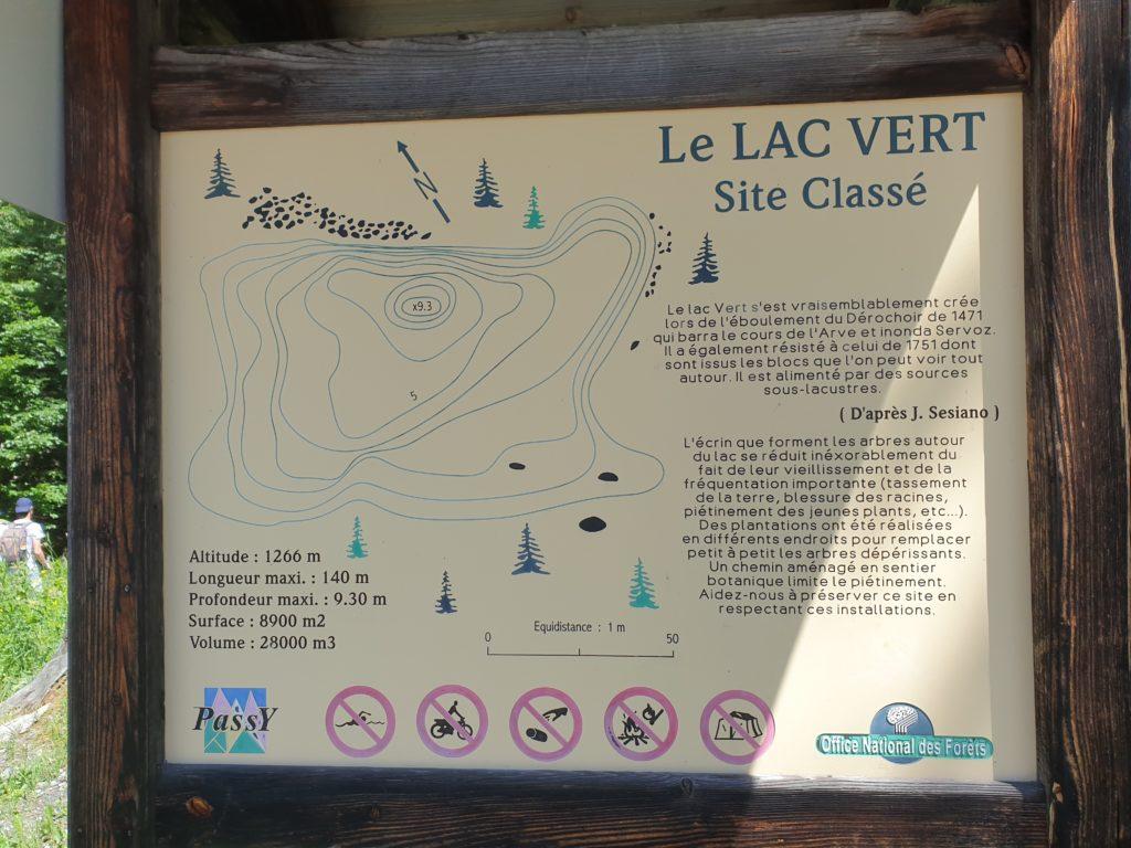 panneau lac vert passy